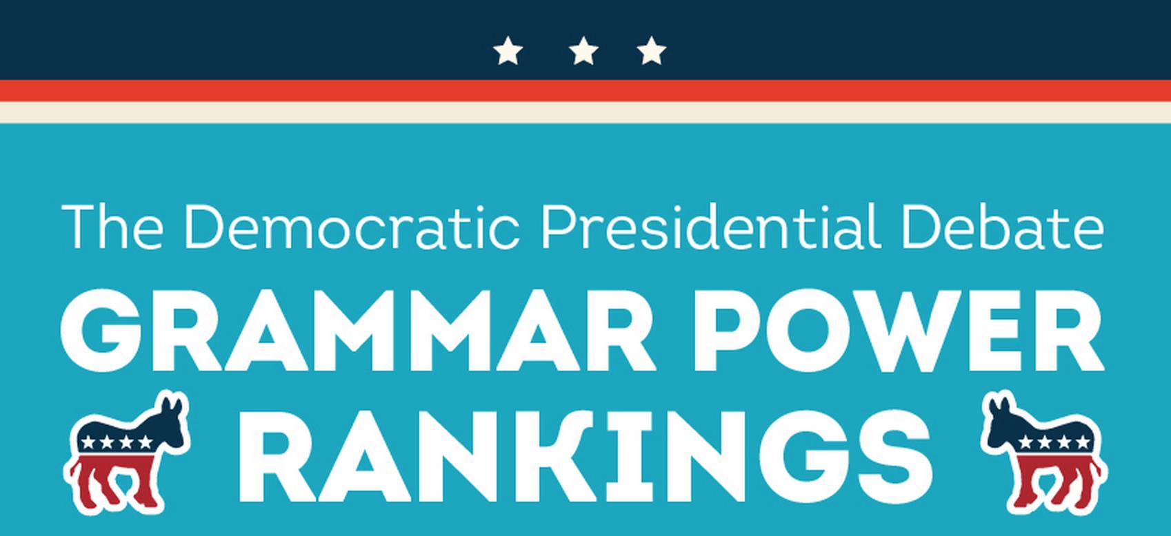 Democratic Primary Candidates Grammar Power Rankings