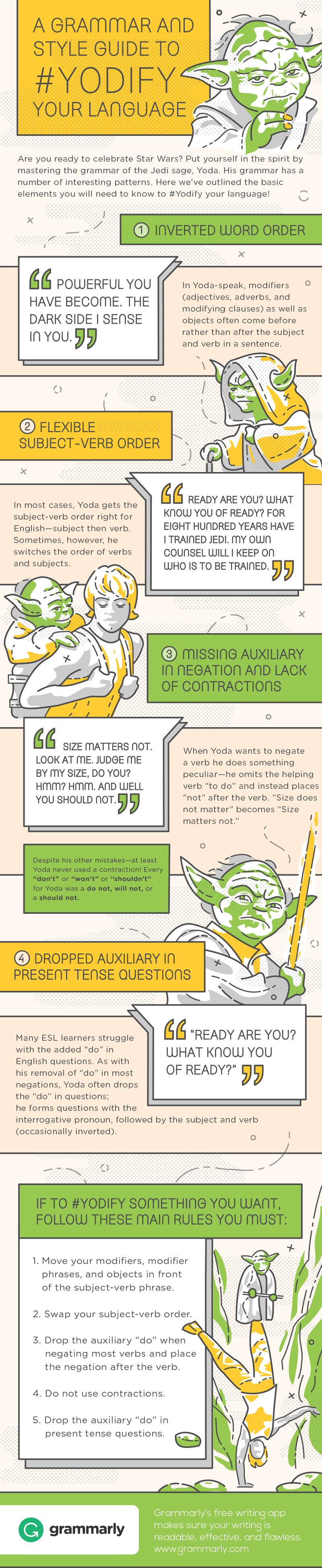 Yoda language and grammar infographic, yodaspeak