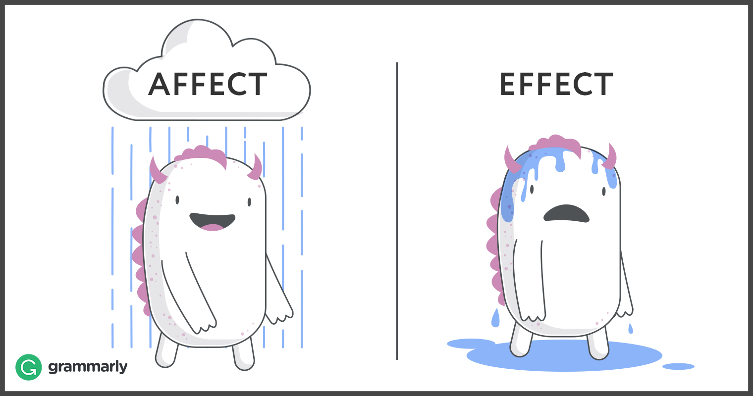 Affect vs Effect Difference