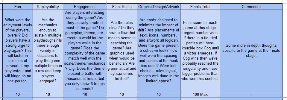 Hook-Box-Contest-Finals-Rubric.png