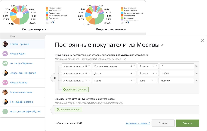 PrestaShop Сегментация посетителей сайта