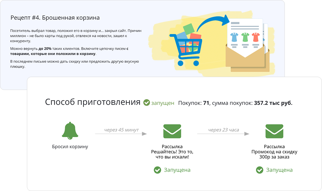 WordPress email-маркетинг