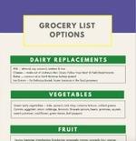 Grocerylistconvertkitimage