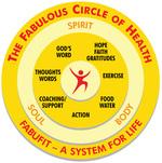 Circle-of-health