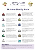 Sarah_mcaleer_birthstone_chart