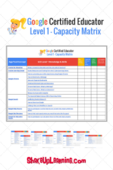Google certified educator level 1 capacity matrix small