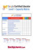 Google certified educator level 1 capacity matrix small