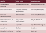 Glosario_insolvencia_2
