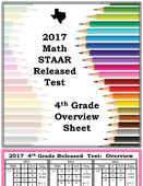 2017_staar_released_test_4th_grade_overview