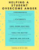 Overcoming_anger