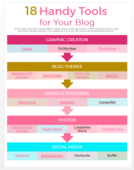 Your blogging toolkit screenshot 2