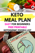 Keto meal plan for beginners easy with free printable ketogenic diet food list   www.mamabearmartin.com 2