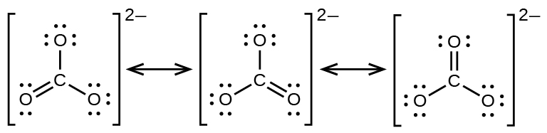 Three Lewis structures are shown with double headed arrows in between. Each structure is surrounded by brackets, and each has a superscripted two negative sign. The left structure depicts a carbon atom bonded to three oxygen atoms. It is single bonded to two of these oxygen atoms, each of which has three lone pairs of electrons, and double bonded to the third, which has two lone pairs of electrons. The double bond is located between the lower left oxygen atom and the carbon atom. The central and right structures are the same as the first, but the position of the double bonded oxygen has moved to the lower right oxygen in the central structure and to the top oxygen in the right structure.