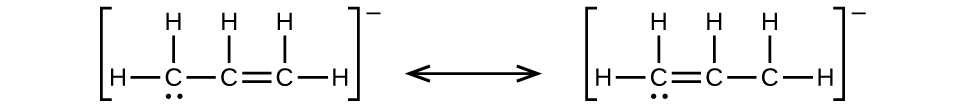 Two Lewis structures are shown with a double-headed arrow in between. The left structure shows a carbon atom single bonded to two hydrogen atoms and a second carbon atom. The second carbon atom is single bonded to a hydrogen atom and double bonded to a third carbon atom. The third carbon atom is single bonded to two hydrogen atoms. The whole structure is surrounded by brackets and a superscripted negative sign. The right structure shows a carbon atom single bonded to two hydrogen atoms and double bonded to a second carbon atom. The second carbon atom is single bonded to a hydrogen atom and a third carbon atom. The third carbon atom is single bonded to two hydrogen atoms. The whole structure is surrounded by brackets and a superscripted negative sign.