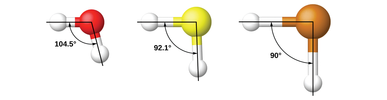 Three Lewis structures are shown. The left structure shows an oxygen atom with two lone pairs of electrons single bonded to two hydrogen atoms. The middle structure is made up of a sulfur atom with two lone pairs of electrons single bonded to two hydrogen atoms. The right structure is made up of a tellurium atom with two lone pairs of electrons single bonded to two hydrogen atoms. From left to right, the bond angles of each molecule decrease.