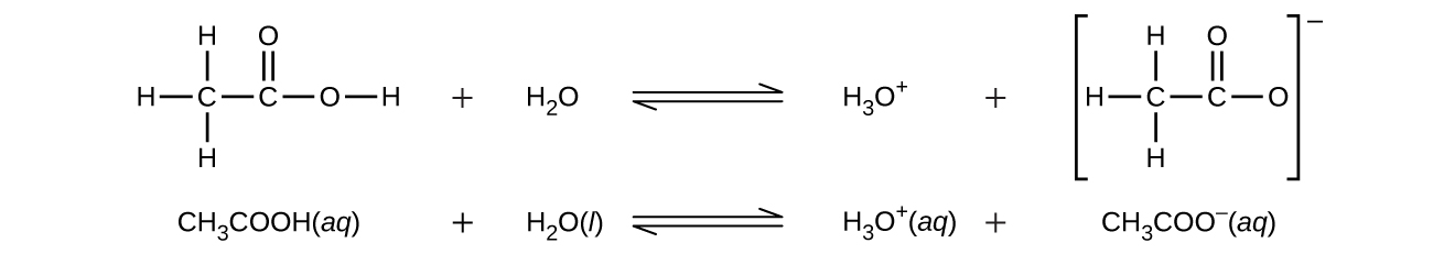 This image contains two equilibrium reactions. The first shows a C atom bonded to three H atoms and another C atom. The second C atom is double bonded to an O atom and also forms a single bond to another O atom. The second O atom is bonded to an H atom. There is a plus sign and then the molecular formula H subscript 2 O. An equilibrium arrow follows the H subscript 2 O. To the right of the arrow is H subscript 3 O superscript positive sign. There is a plus sign. The final structure shows a C atom bonded the three H atoms and another C atom. This second C atom is double bonded to an O atom and single bonded to another O atom. The entire structure is in brackets and a superscript negative sign appears outside the brackets. The second reaction shows C H subscript 3 C O O H ( a q ) plus H subscript 2 O ( l ) equilibrium arrow H subscript 3 O ( a q ) plus C H subscript 3 C O O superscript negative sign ( a q ).