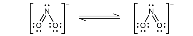 Two Lewis structures are shown and connected by double-headed arrows in between. Each structure is surrounded by brackets, and outside and superscript to the brackets is a negative sign. The left structure shows a nitrogen atom with a lone pair of electrons double bonded to an oxygen atom which has two lone pairs of electrons. The nitrogen atom is also single bonded to an oxygen atom with three lone pair of electrons. The right structure is a mirror image of the left structure.