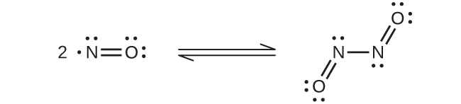 Two Lewis structures are shown and connected by a double-headed arrow. The left image shows a number two next to a nitrogen atom with a lone electron and a lone pair of electrons. The nitrogen atom is double-bonded to an oxygen atom with two lone pairs of electrons. The right image shows two nitrogen atoms, each with one lone pair of electrons, single bonded to one another. Each is also double bonded to an oxygen atom with two lone pairs of electrons.