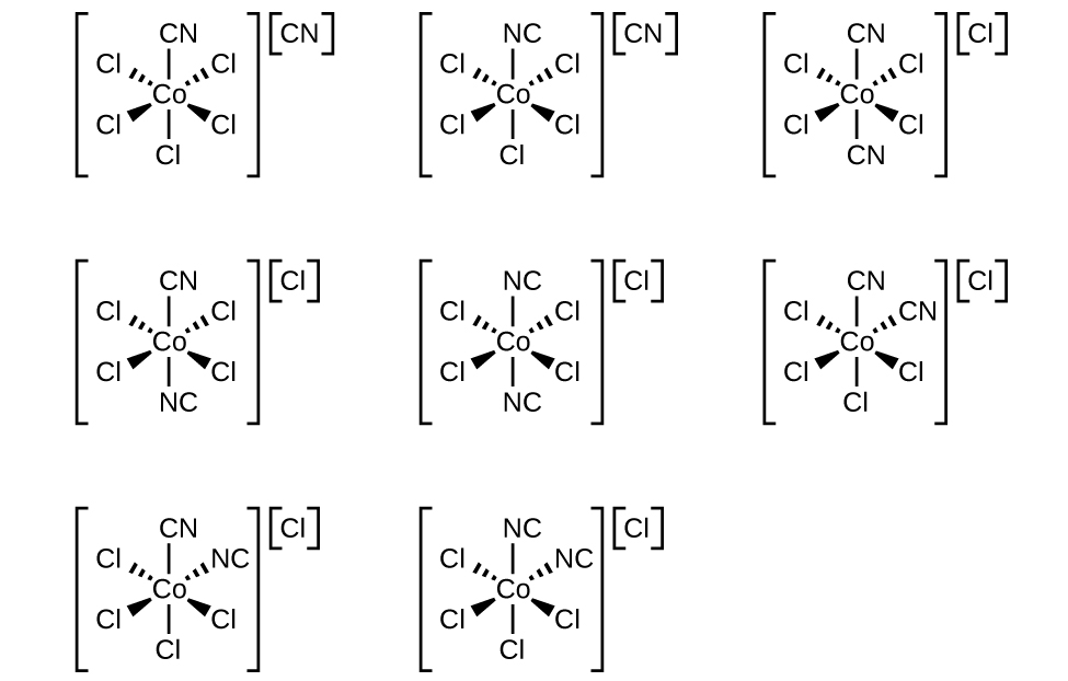This figure shows eight structures, each inside brackets in three rows. The first row contains three structures, the second row contains three structures, and the third row contains two structures. These structures are described in increasing order moving left to right and top to bottom in the figure. Each includes a central C o atom with line segments indicating bonds above and below the central atom. Above and to both the left and right, dashed wedges with vertices at the C o atom widening as they move out from the atom indicates single bonds. Similarly, solid wedges below and to both the left and right indicate single bonds. Outside each structure in brackets, to the right, an element or group is identified in brackets as a superscript. In the first structure, the C atom of a C N group is bonded to the C o atom. All 5 remaining bonds are with C l atoms. C N appears in brackets as a superscript outside the structure. In the second structure, the N atom of a C N group is bonded to the C o atom. All 5 remaining bonds are with C l atoms. C N appears in brackets as a superscript outside the structure. In the third structure, the C atom of two C N groups are bonded to the C o atom at the top and bottom of the structure. All 4 remaining bonds are with C l atoms. C l appears in brackets as a superscript outside the structure. In the fourth structure, the C atom of a C N groups is bonded to the C o atom at the top and the N atom of a C N group which is bonded at the bottom of the structure. All 4 remaining bonds are with C l atoms. C l appears in brackets as a superscript outside the structure. In the fifth structure, the N atom of two C N groups are bonded to the C o atom at the top and bottom of the structure. All 4 remaining bonds are with C l atoms. C l appears in brackets as a superscript outside the structure. In the sixth structure, the C atom of two C N groups are bonded to the C o atom at the top and upper right of the structure. All 4 remaining bonds are with C 