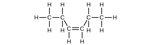 This figure shows a C atom with three H atoms bonded to it. This C atom is bonded to another C atom with two H atoms bonded above and below it. The second C atom is also bonded to another C atom down and to the right. This C atom is bonded to one H atom and has a double bond to a fourth C atom. The fourth C atom is also bonded to one H atom. The fourth C atom has a bond up and to the right to another C atom. This C atom has two H atoms bonded above and below it. This C atom also bonds to another C atom which is bonded to three H atoms.
