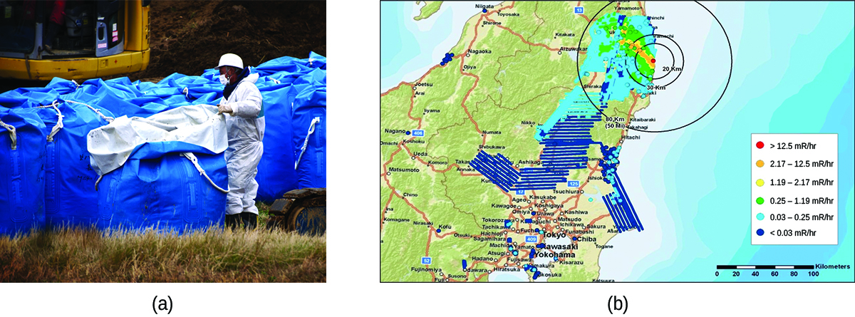 """A photo and a map, labeled """"a"""" and """"b,"""" respectively, are shown. Photo a shows a man in a body-covering safety suit working near a series of blue, plastic coated containers. Map b shows a section of land with the ocean on each side. Near the upper right side of the land is a small red dot, labeled """"greater than, 12.5, m R backslash, h r,"""" that is surrounded by a zone of orange that extends in the upper left direction labeled """"2.17, dash, 12.5, m R backslash, h r."""" The orange is surrounded by an outline of yellow labeled """"1.19, dash, 2.17, m R backslash, h r"""" and a wider outline of green labeled """"0.25, dash, 1.19, m R backslash, h r."""" A large area of light blue, labeled """"0.03, dash, 0.25, m R backslash, h r"""" surrounds the green area and extends to the lower middle of the map. A large section of the lower middle and left of the land is covered by dark blue, labeled """"less than 0.03, m R backslash, h r."""""""