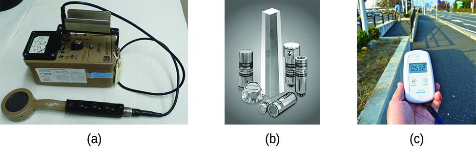 """Three photographs are shown and labeled """"a,"""" """"b"""" and """"c."""" Photo a shows a Geiger counter sitting on a table. It is made up of a metal box with a read-out screen and a wire leading away from the box connected to a sensor wand. Photograph b shows a collection of tall and short vertical tubes arranged in a grouping while photograph c shows a person's hand holding a small machine with a digital readout while standing on the edge of a roadway."""
