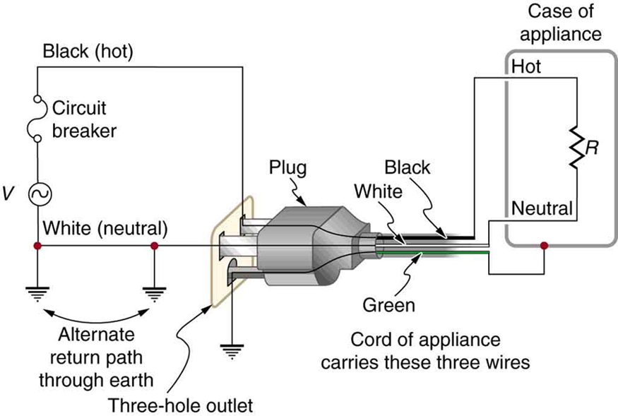 ac outlet wiring diagram ac image wiring diagram us electrical plug wiring diagram jodebal com on ac outlet wiring diagram