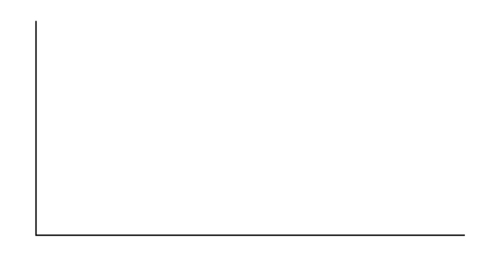 Doc600464 Bar Graph Blank Template Blank Bar Graph Template – Bar Graph Blank Template