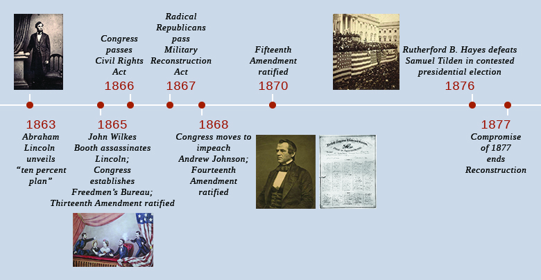 an introduction to the history of the impeachment of andrew johnson Find fast facts about impeachment for kids facts, history, timeline, definition and process of impeachment interesting facts about impeachment for kids president andrew johnson was impeached in 1868 and president bill clinton was impeached in 1998.