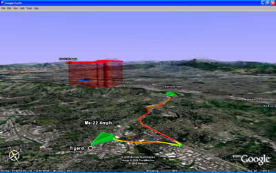 GPS Google Earth Solution Cool Tools - Real time maps google earth