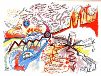 The MindMap Book