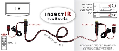injectIR-Diagram.jpeg