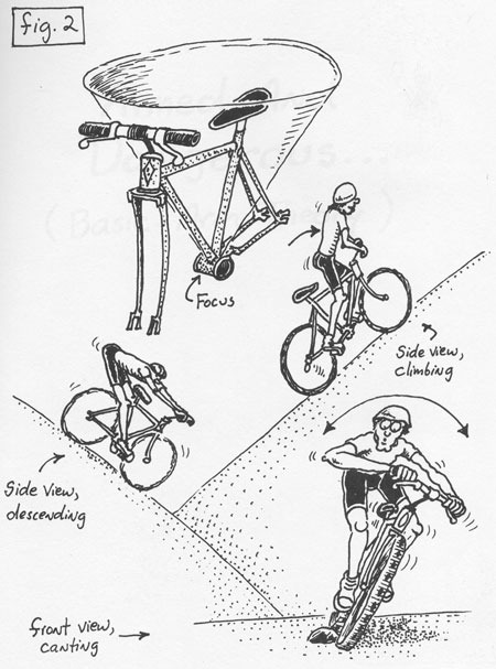 mountain bike manual3.jpeg