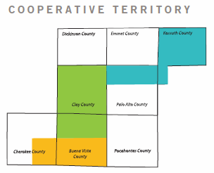The Cooperative's Eight County Territory (Cherokee County, Buena Vista County, Pocahontas County, Palo Alto County, Clay County, Dickinson County, Emmet County, Kossuth County)