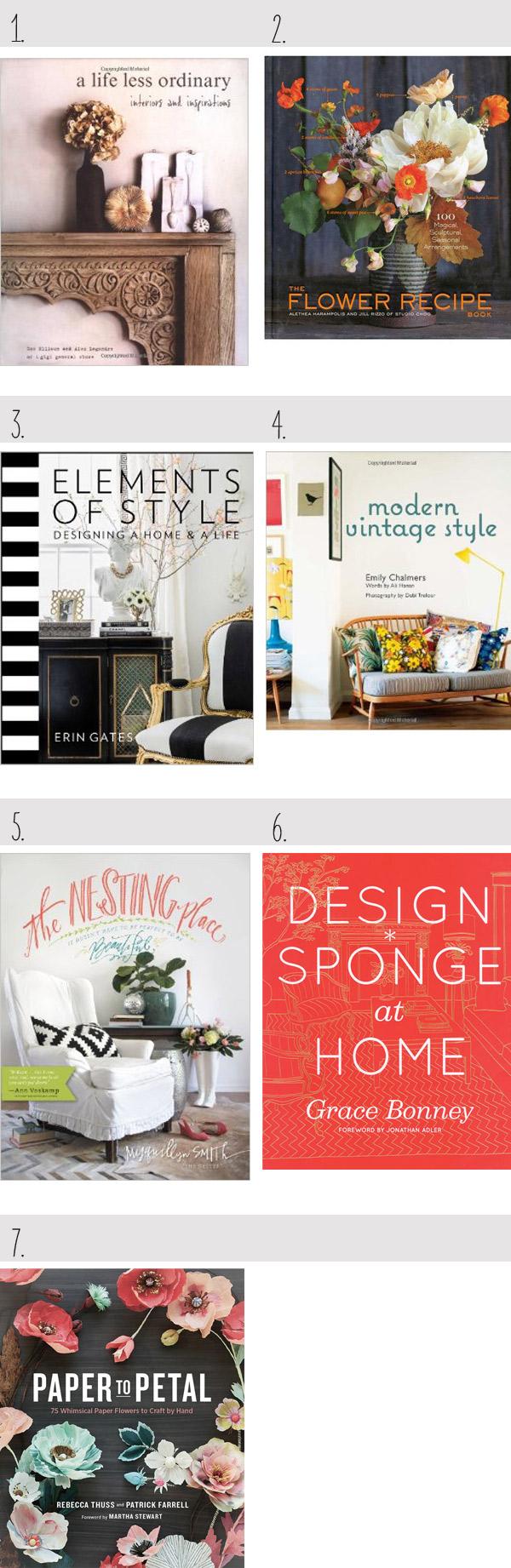 Design Book roundup