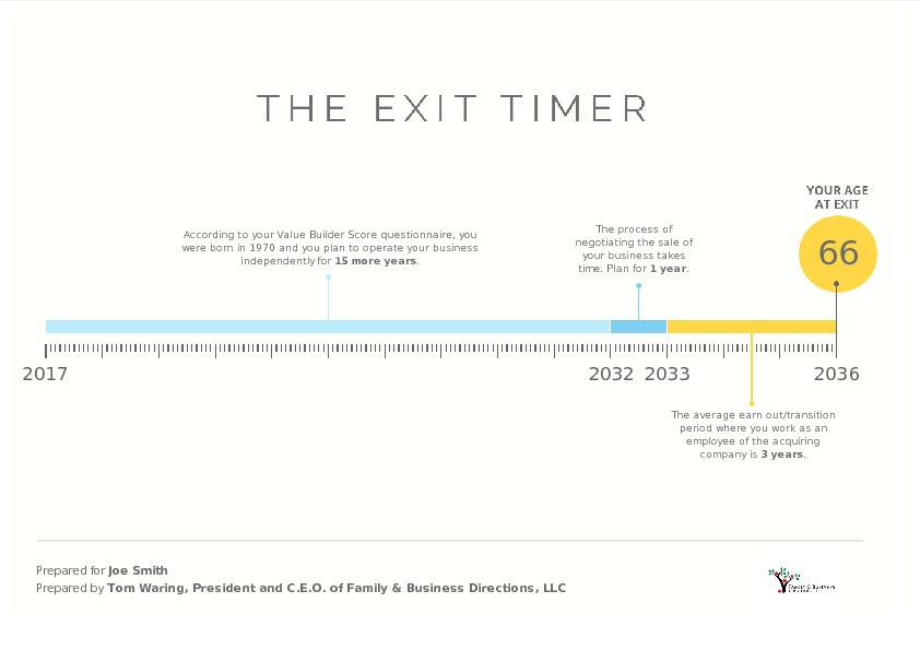 The exit timer   joe  smith