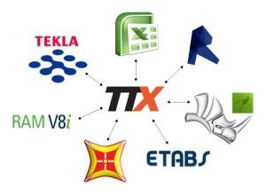 1_TTX_Diagram