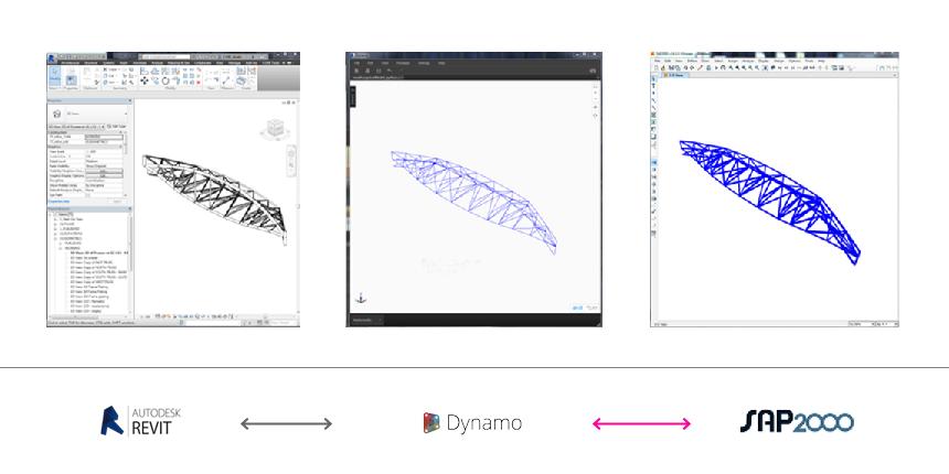 DynamoSAP_3