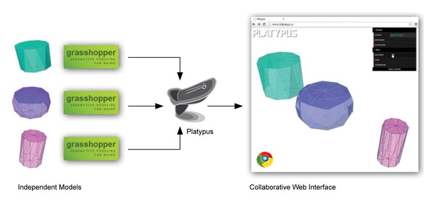 Platypus_2