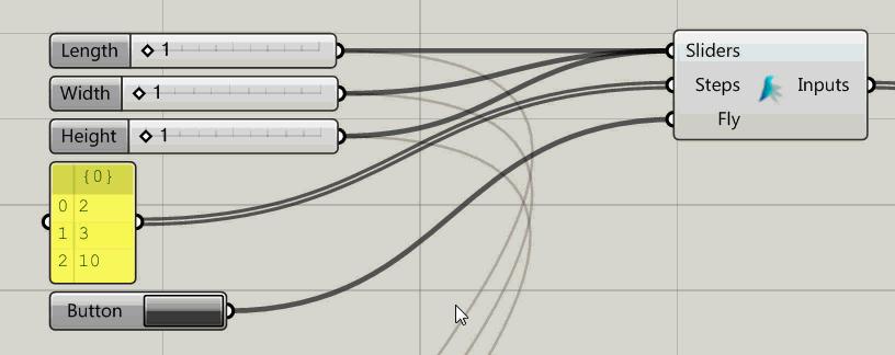 iterator