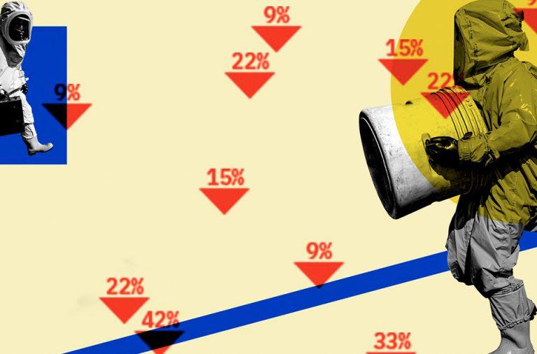 crisis económica COSAS