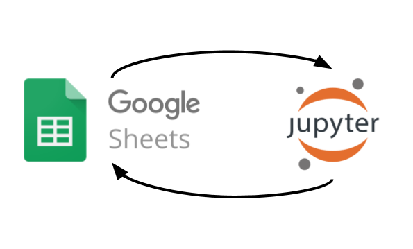 Google Sheets to Jupyter Notebooks