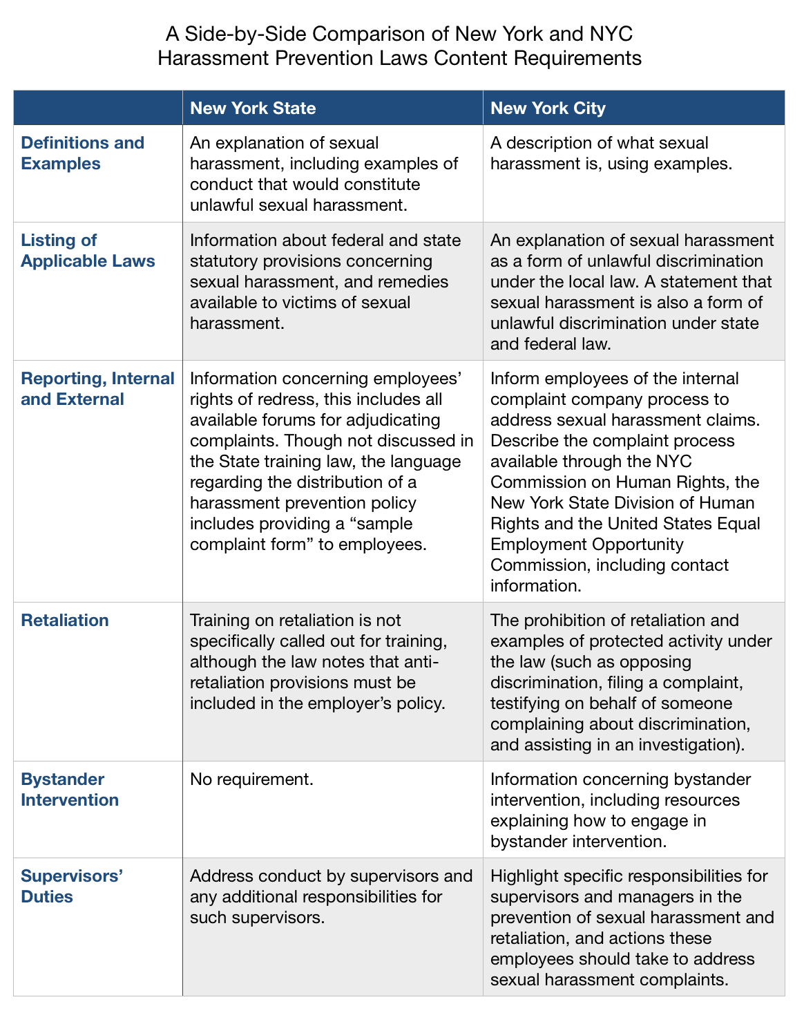 A Side-by-Side Comparison of New York and NYC Harassment Prevention Laws Content Requirements