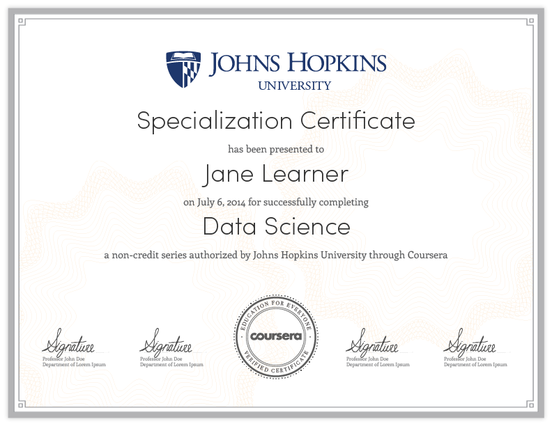 Coursera Certificate in Data Science
