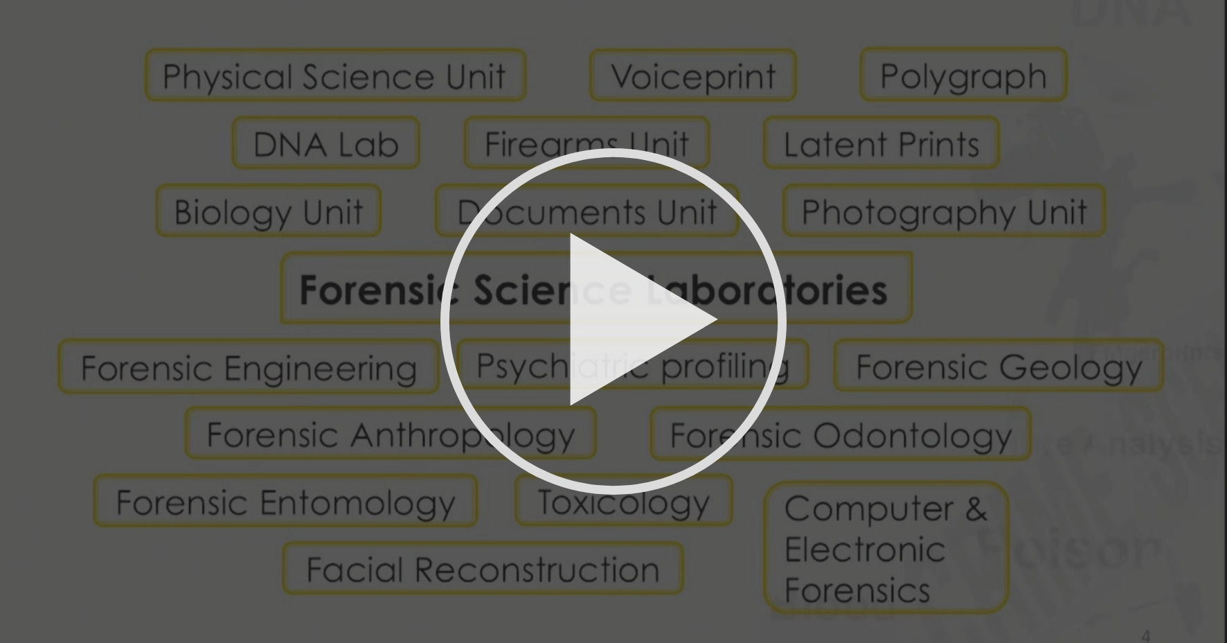 Week 1 8 Forensic Laboratories Introduction To Forensic Science Coursera