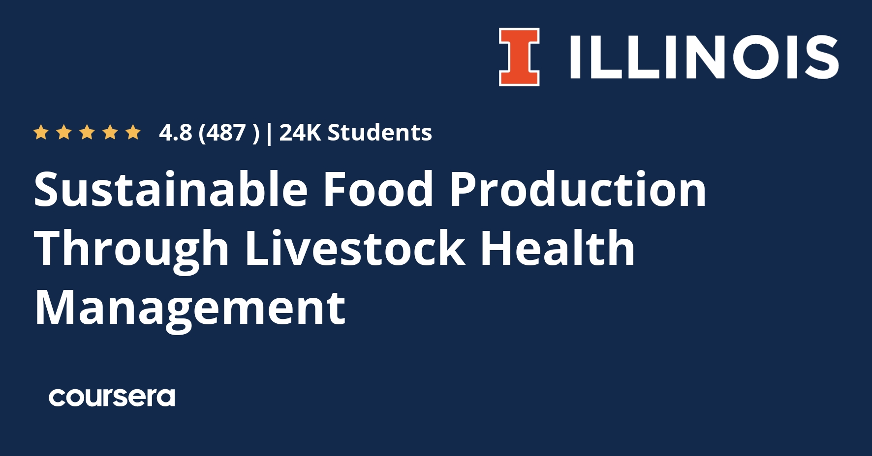 Sustainable Food Production Through Livestock Health Management
