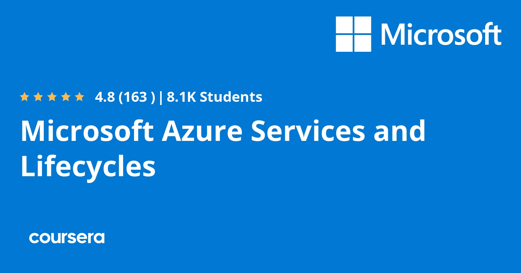 Microsoft Azure Services and Lifecycles Coupon