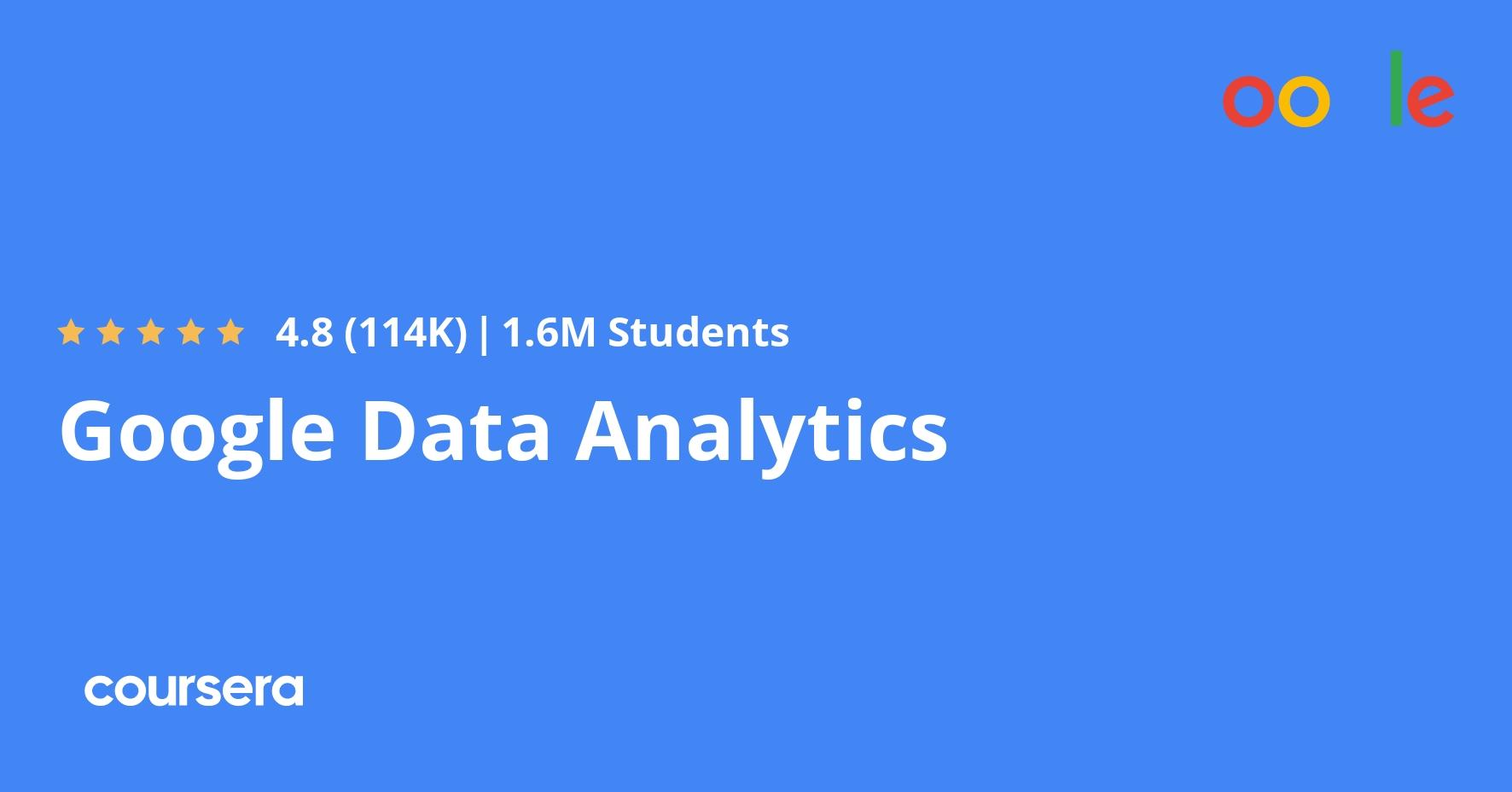 Google Data Analytics