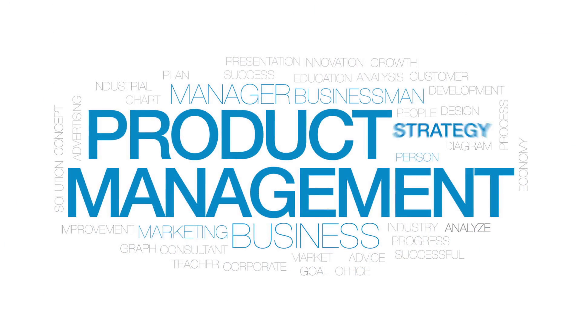 Product Management- Top Tutorials to Learn- 2019