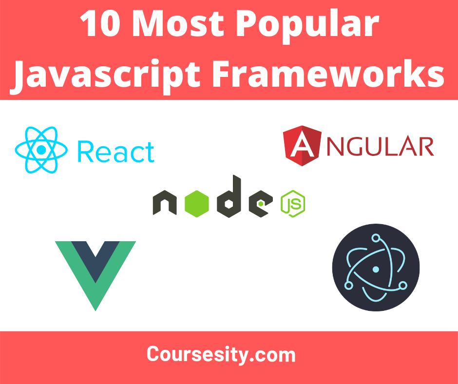 10 Most Popular Javascript Frameworks in 2020